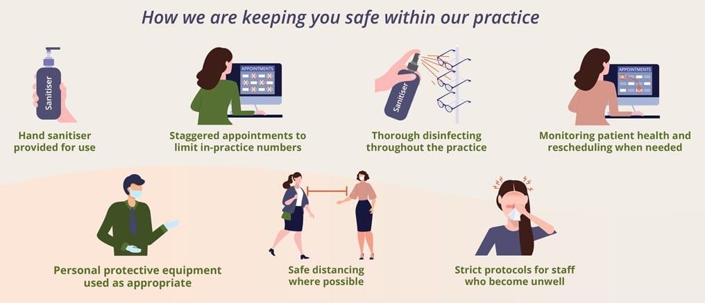 Keeping You Safe At Visual Q